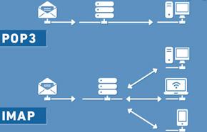 Чем отличается протокол POP3 от IMAP?